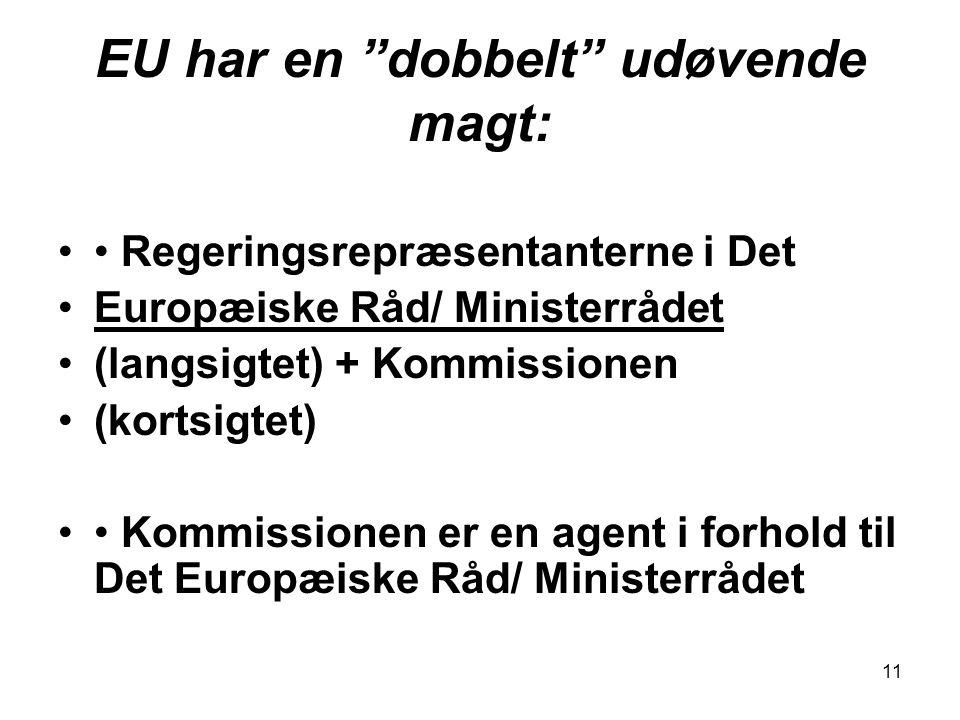 11 EU har en dobbelt udøvende magt: •• Regeringsrepræsentanterne i Det •Europæiske Råd/ Ministerrådet •(langsigtet) + Kommissionen •(kortsigtet) •• Kommissionen er en agent i forhold til Det Europæiske Råd/ Ministerrådet