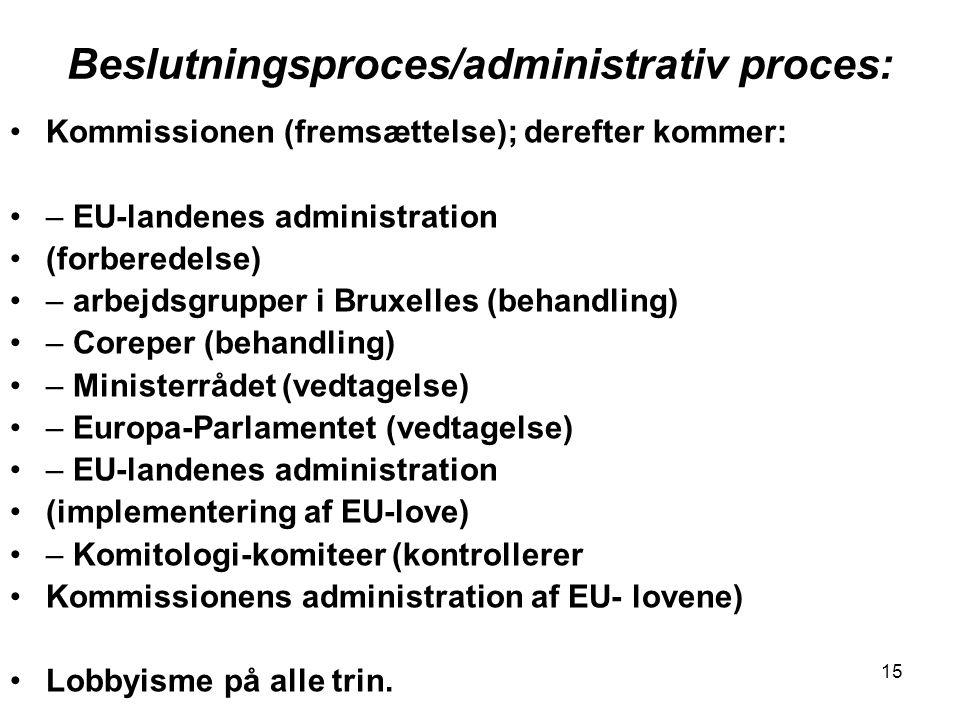 15 Beslutningsproces/administrativ proces: •Kommissionen (fremsættelse); derefter kommer: •– EU-landenes administration •(forberedelse) •– arbejdsgrupper i Bruxelles (behandling) •– Coreper (behandling) •– Ministerrådet (vedtagelse) •– Europa-Parlamentet (vedtagelse) •– EU-landenes administration •(implementering af EU-love) •– Komitologi-komiteer (kontrollerer •Kommissionens administration af EU- lovene) •Lobbyisme på alle trin.