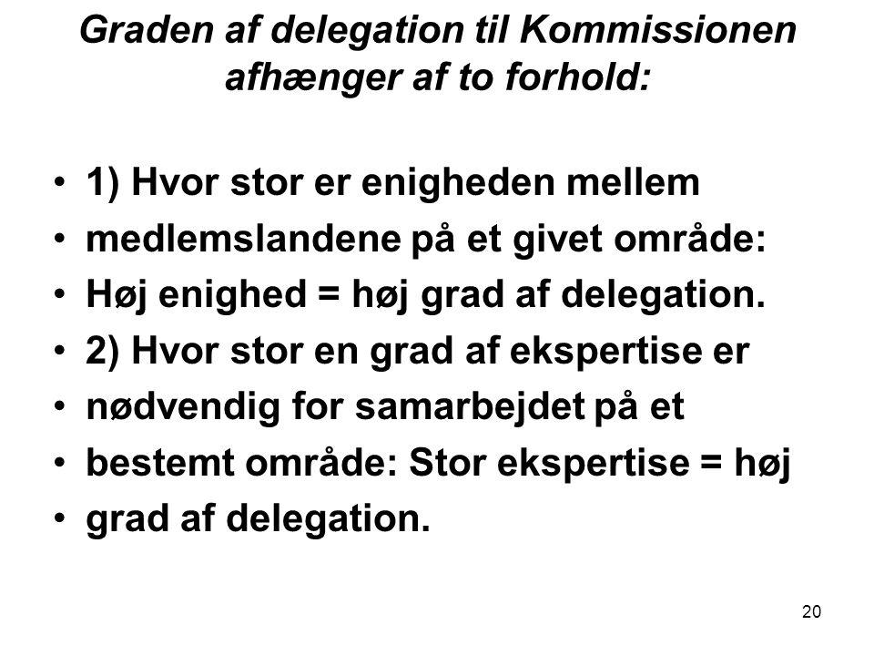 20 Graden af delegation til Kommissionen afhænger af to forhold: •1) Hvor stor er enigheden mellem •medlemslandene på et givet område: •Høj enighed = høj grad af delegation.