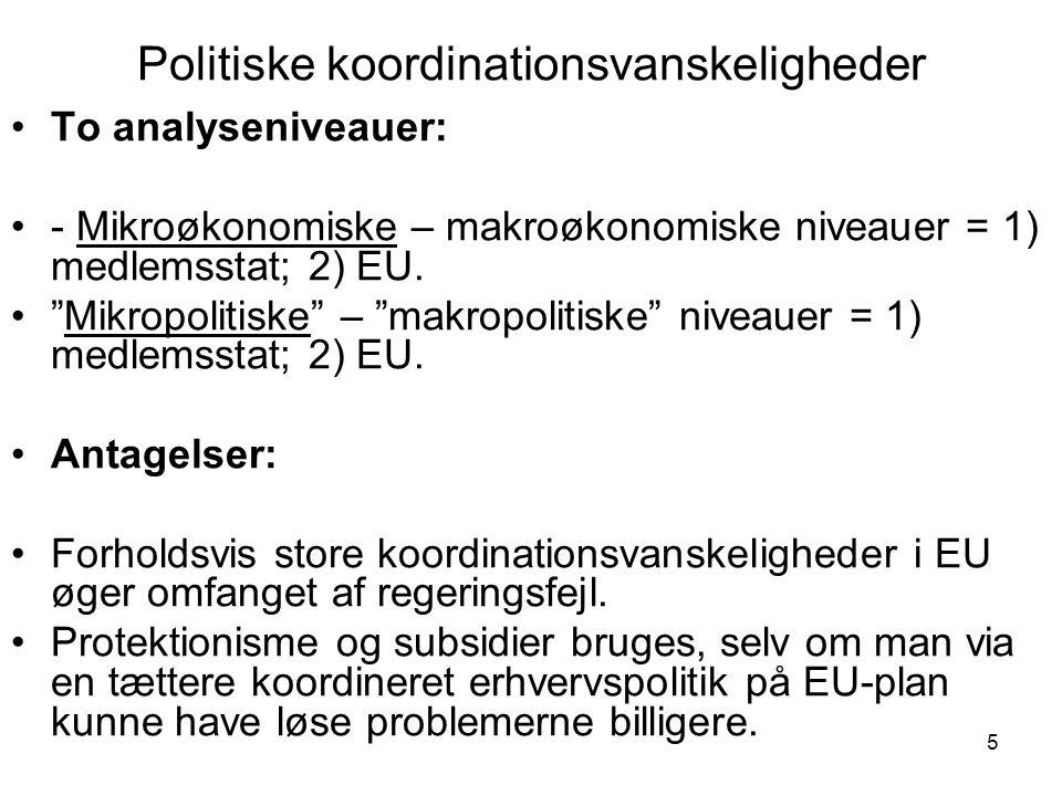 5 Politiske koordinationsvanskeligheder •To analyseniveauer: •- Mikroøkonomiske – makroøkonomiske niveauer = 1) medlemsstat; 2) EU.