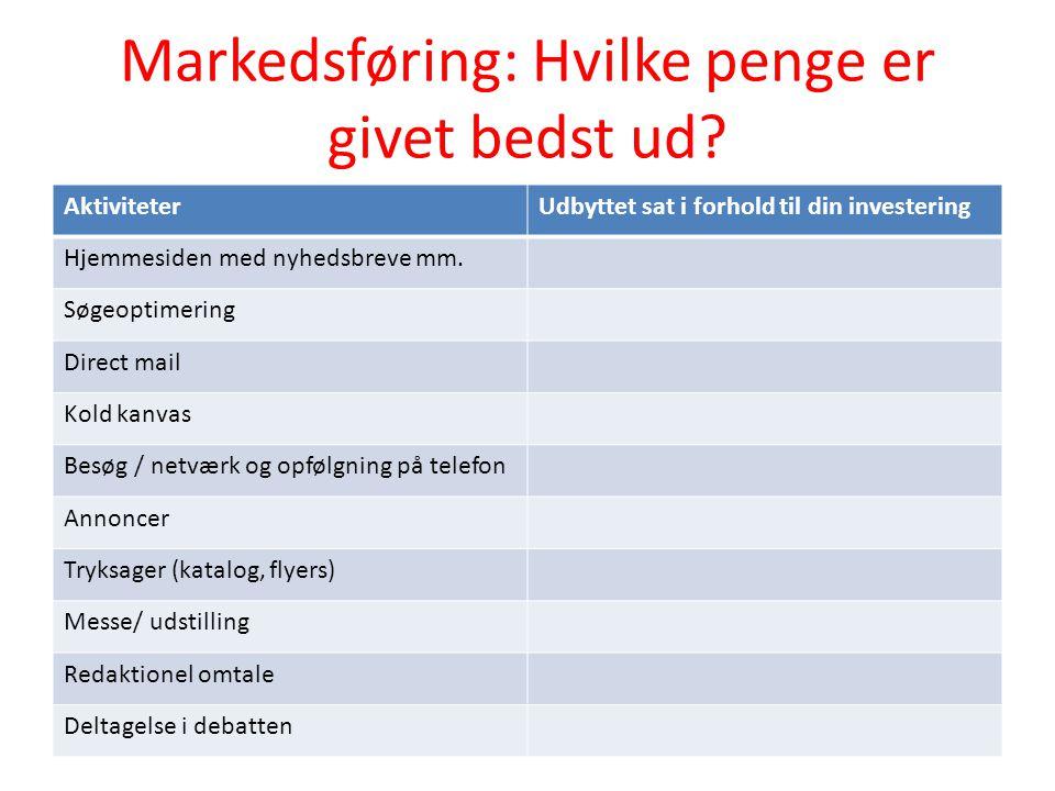 Markedsføring: Hvilke penge er givet bedst ud? AktiviteterUdbyttet sat i forhold til din investering Hjemmesiden med nyhedsbreve mm. Søgeoptimering Di
