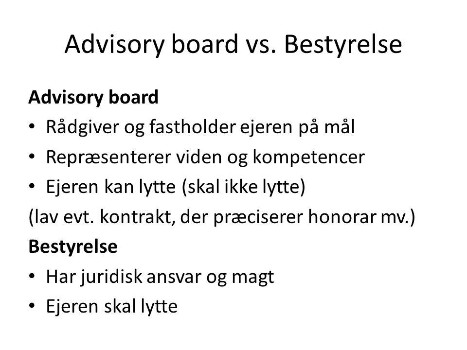 Advisory board vs. Bestyrelse Advisory board • Rådgiver og fastholder ejeren på mål • Repræsenterer viden og kompetencer • Ejeren kan lytte (skal ikke