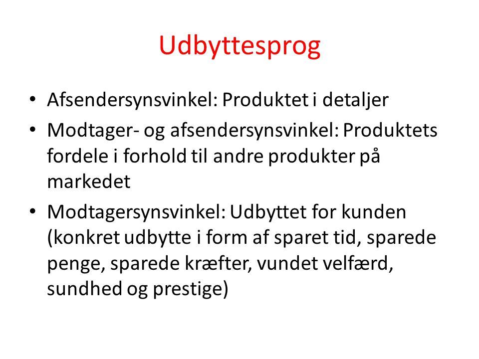 Udbyttesprog • Afsendersynsvinkel: Produktet i detaljer • Modtager- og afsendersynsvinkel: Produktets fordele i forhold til andre produkter på markede