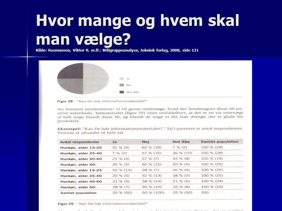 Hvor mange og hvem skal man vælge? Kilde: Rasmussen, Viktor R. m.fl.: Målgruppeanalyse, teknisk forlag, 2008, side 121