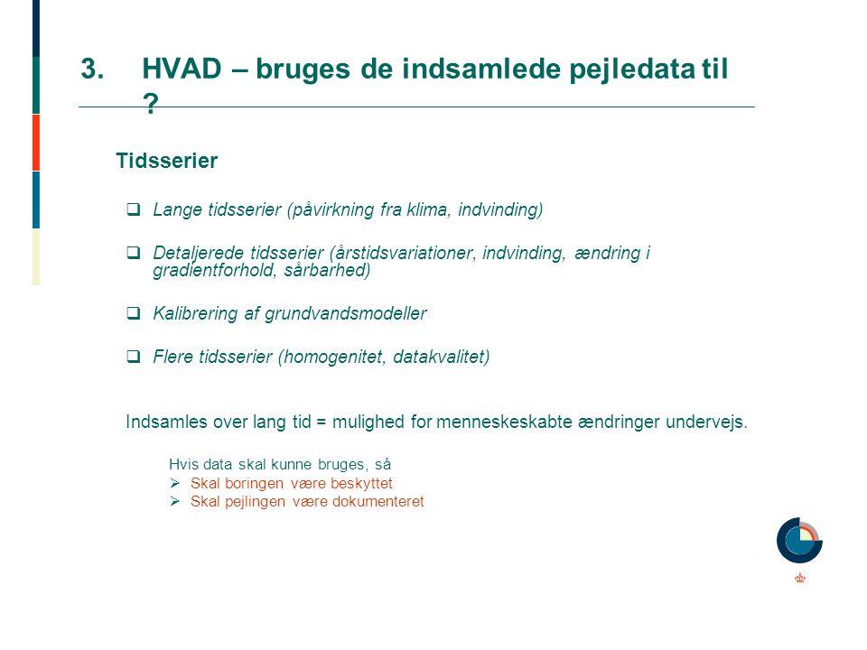 3.HVAD – bruges de indsamlede pejledata til ? Tidsserier  Lange tidsserier (påvirkning fra klima, indvinding)  Detaljerede tidsserier (årstidsvariat