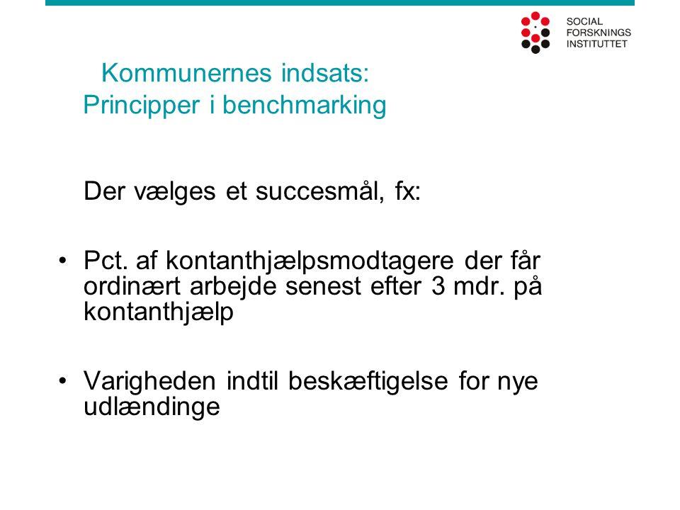 Kommunernes indsats: Principper i benchmarking Der vælges et succesmål, fx: •Pct. af kontanthjælpsmodtagere der får ordinært arbejde senest efter 3 md