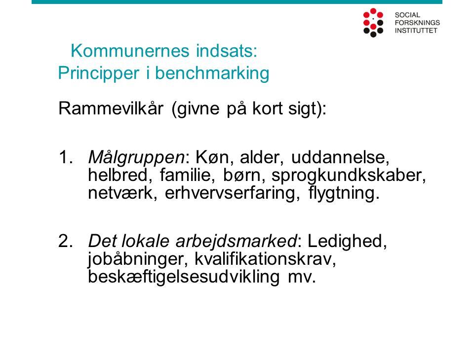 Kommunernes indsats: Principper i benchmarking Rammevilkår (givne på kort sigt): 1. Målgruppen: Køn, alder, uddannelse, helbred, familie, børn, sprogk