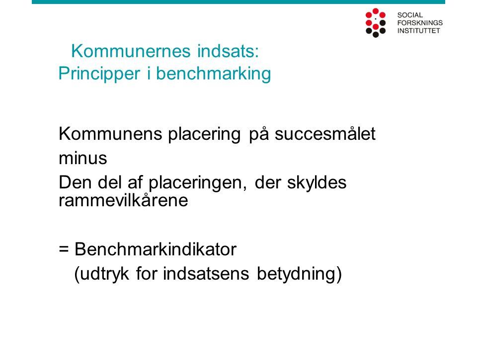 Kommunernes indsats: Principper i benchmarking Kommunens placering på succesmålet minus Den del af placeringen, der skyldes rammevilkårene = Benchmarkindikator (udtryk for indsatsens betydning)