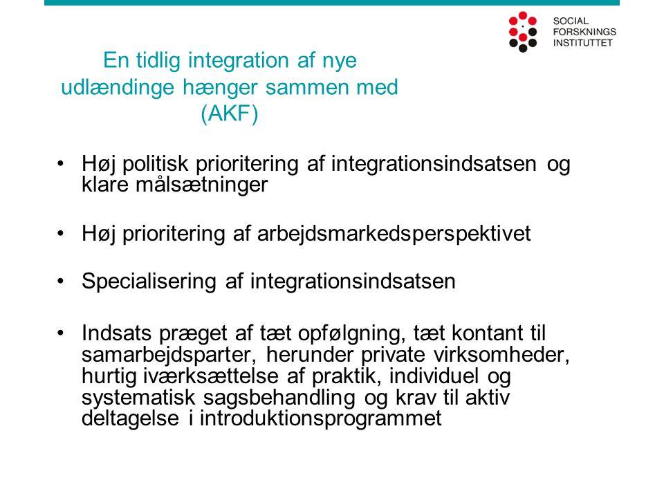 En tidlig integration af nye udlændinge hænger sammen med (AKF) •Høj politisk prioritering af integrationsindsatsen og klare målsætninger •Høj priorit