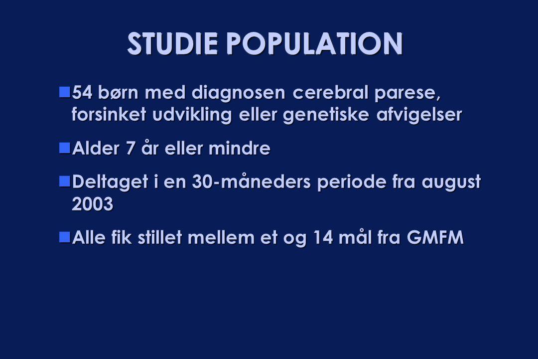 STUDIE POPULATION  54 børn med diagnosen cerebral parese, forsinket udvikling eller genetiske afvigelser  Alder 7 år eller mindre  Deltaget i en 30