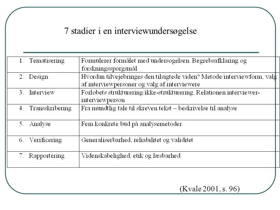 7 stadier i en interviewundersøgelse (Kvale 2001, s. 96)