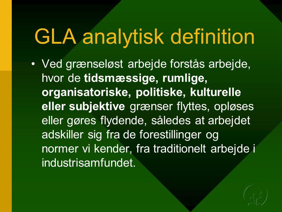 GLA analytisk definition •Ved grænseløst arbejde forstås arbejde, hvor de tidsmæssige, rumlige, organisatoriske, politiske, kulturelle eller subjektiv