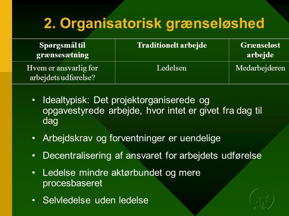 2. Organisatorisk grænseløshed •Idealtypisk: Det projektorganiserede og opgavestyrede arbejde, hvor intet er givet fra dag til dag •Arbejdskrav og for