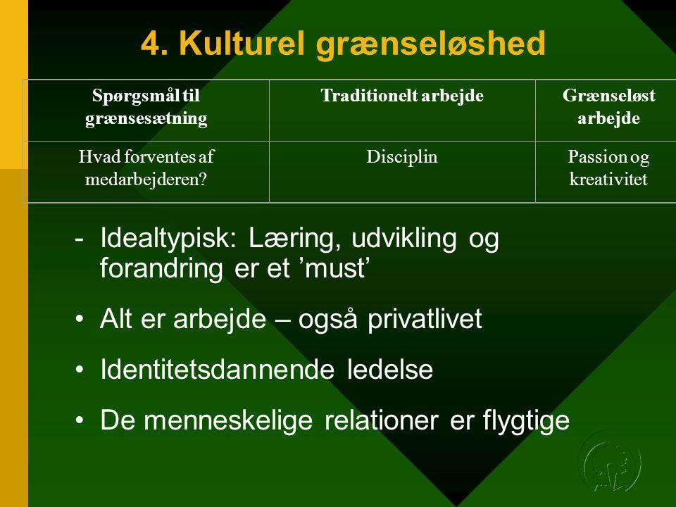 4. Kulturel grænseløshed -Idealtypisk: Læring, udvikling og forandring er et 'must' •Alt er arbejde – også privatlivet •Identitetsdannende ledelse •De