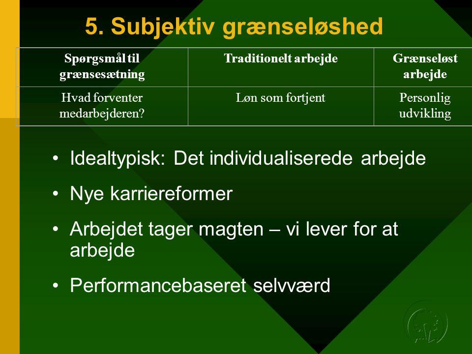 5. Subjektiv grænseløshed •Idealtypisk: Det individualiserede arbejde •Nye karriereformer •Arbejdet tager magten – vi lever for at arbejde •Performanc