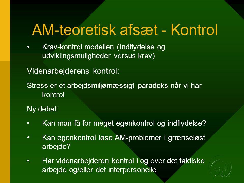 AM-teoretisk afsæt - Kontrol •Krav-kontrol modellen (Indflydelse og udviklingsmuligheder versus krav) Videnarbejderens kontrol: Stress er et arbejdsmi