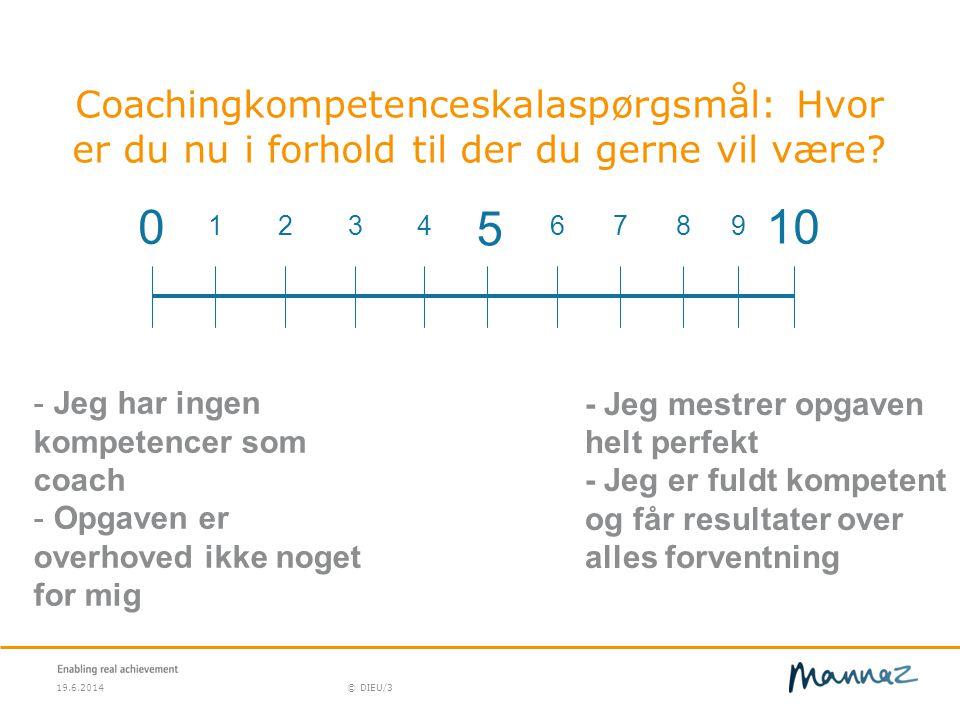 19.6.2014© DIEU/3 Coachingkompetenceskalaspørgsmål: Hvor er du nu i forhold til der du gerne vil være? 0 10 - Jeg har ingen kompetencer som coach - Op