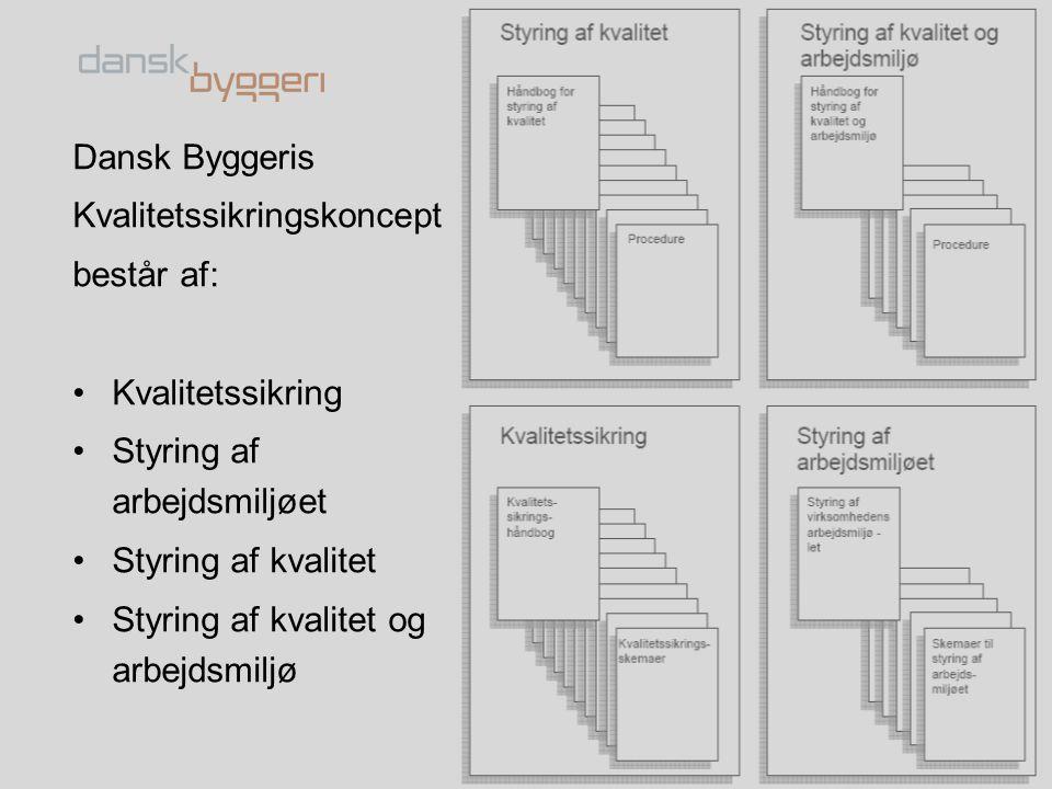 Dansk Byggeris Kvalitetssikringskoncept består af: •Kvalitetssikring •Styring af arbejdsmiljøet •Styring af kvalitet •Styring af kvalitet og arbejdsmi