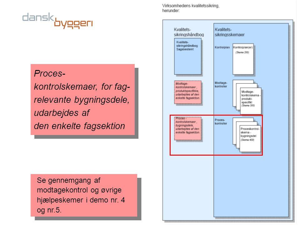 Se gennemgang af modtagekontrol og øvrige hjælpeskemer i demo nr. 4 og nr.5. Proces- kontrolskemaer, for fag- relevante bygningsdele, udarbejdes af de