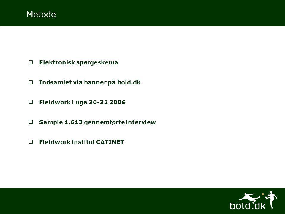 Metode  Elektronisk spørgeskema  Indsamlet via banner på bold.dk  Fieldwork i uge 30-32 2006  Sample 1.613 gennemførte interview  Fieldwork institut CATINÉT