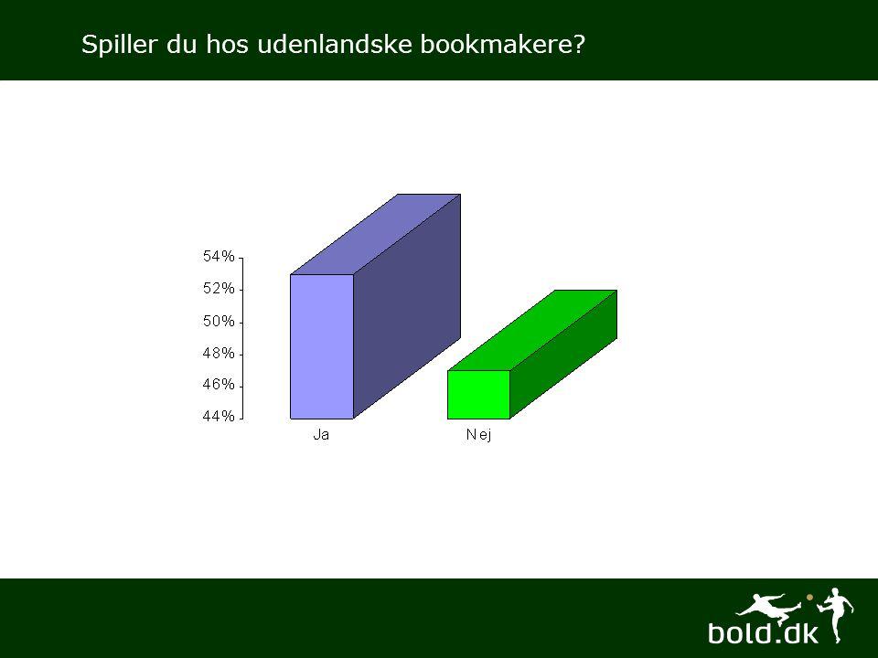 Spiller du hos udenlandske bookmakere?