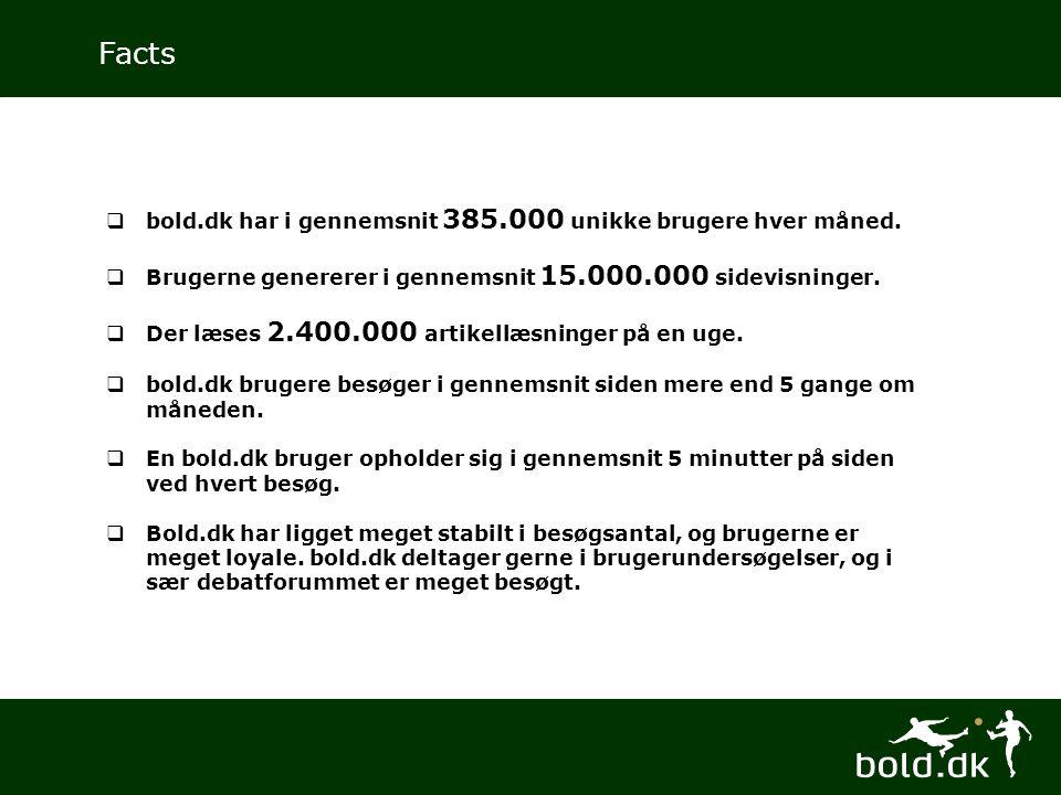  bold.dk har i gennemsnit 385.000 unikke brugere hver måned.