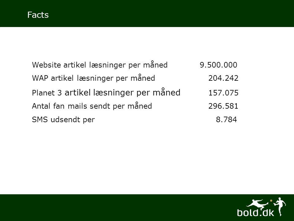 Website artikel læsninger per måned 9.500.000 WAP artikel læsninger per måned204.242 Planet 3 artikel læsninger per måned 157.075 Antal fan mails sendt per måned296.581 SMS udsendt per 8.784 Facts