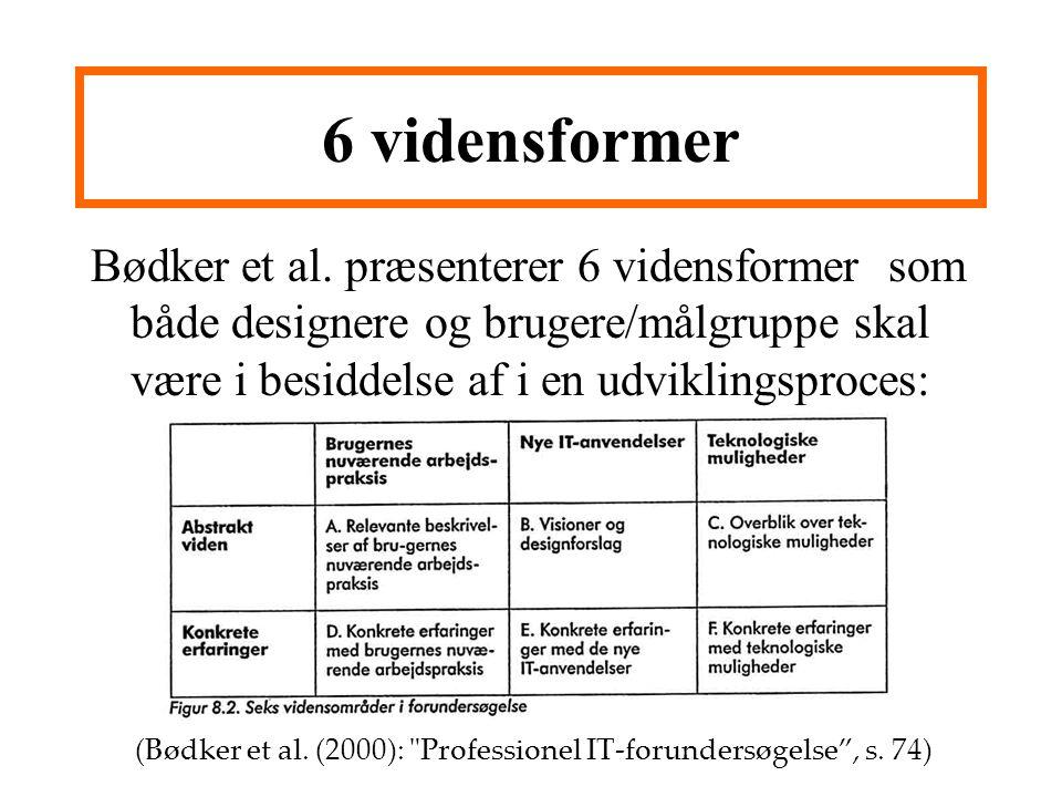 6 vidensformer Bødker et al. præsenterer 6 vidensformer som både designere og brugere/målgruppe skal være i besiddelse af i en udviklingsproces: (Bødk