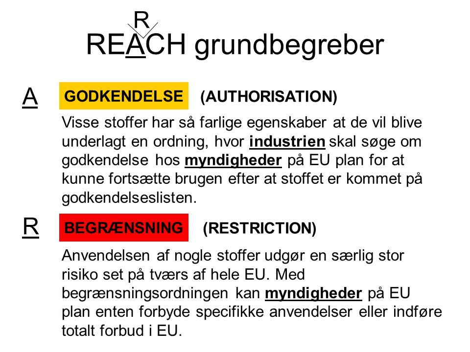 REACH grundbegreber Visse stoffer har så farlige egenskaber at de vil blive underlagt en ordning, hvor industrien skal søge om godkendelse hos myndigheder på EU plan for at kunne fortsætte brugen efter at stoffet er kommet på godkendelseslisten.