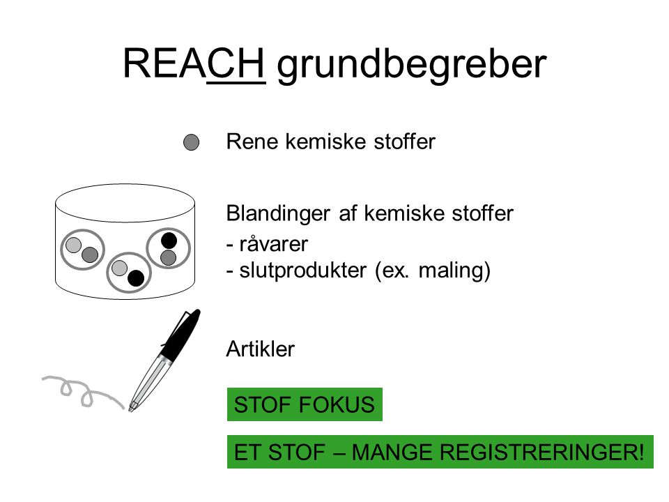 REACH grundbegreber Rene kemiske stoffer Blandinger af kemiske stoffer - råvarer - slutprodukter (ex.