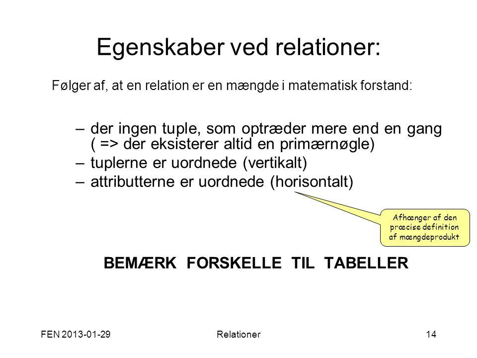 FEN 2013-01-29Relationer14 Egenskaber ved relationer: Følger af, at en relation er en mængde i matematisk forstand: –der ingen tuple, som optræder mer