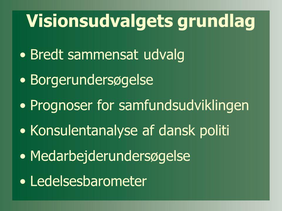 Visionsudvalgets grundlag •Bredt sammensat udvalg •Borgerundersøgelse •Prognoser for samfundsudviklingen •Konsulentanalyse af dansk politi •Medarbejderundersøgelse •Ledelsesbarometer