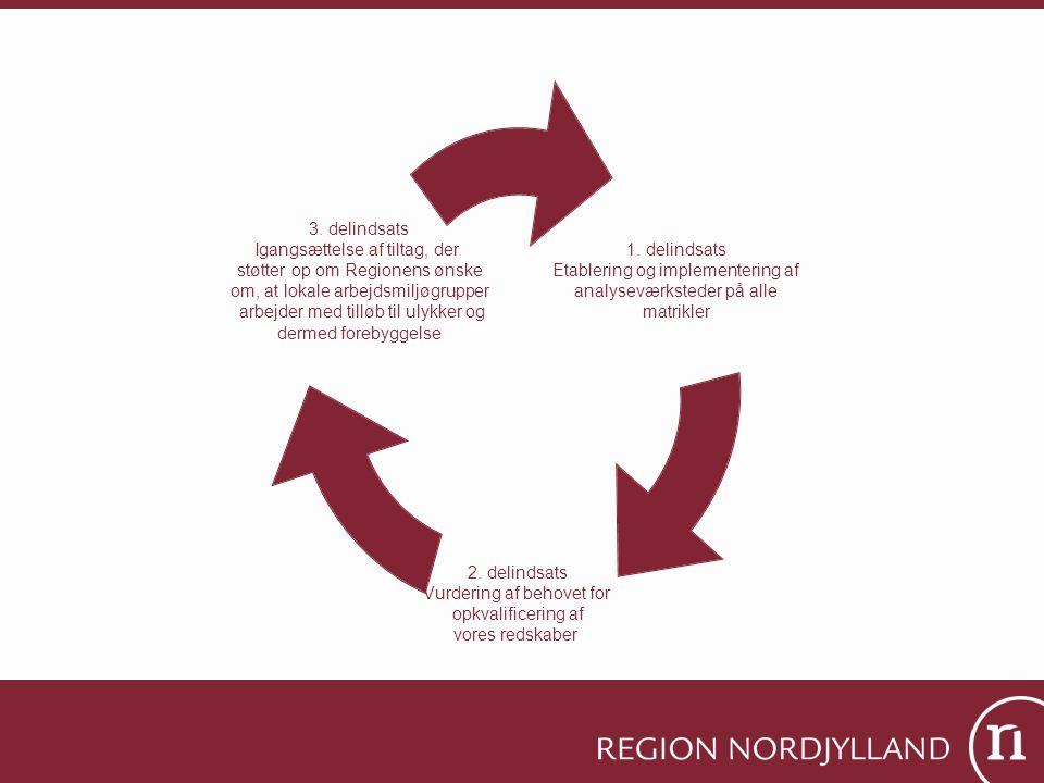 1.delindsats Etablering og implementering af analyseværksteder på alle matrikler 2.
