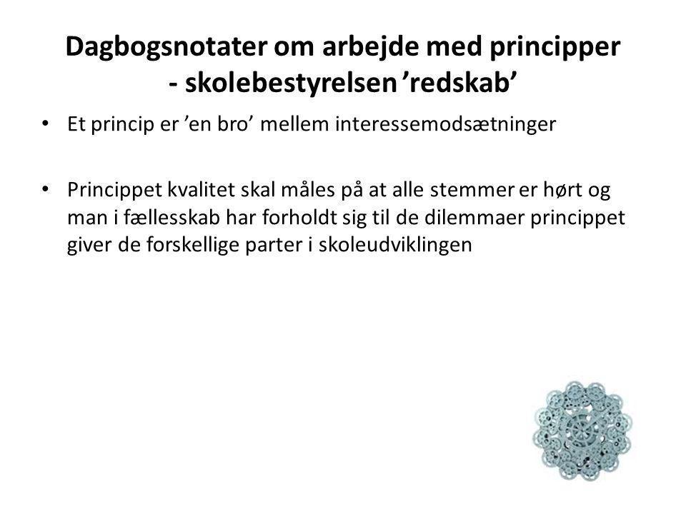 Dagbogsnotater om arbejde med principper - skolebestyrelsen 'redskab' • Et princip er 'en bro' mellem interessemodsætninger • Princippet kvalitet skal