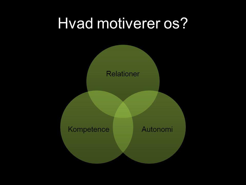 Hvad motiverer os? Relationer AutonomiKompetence