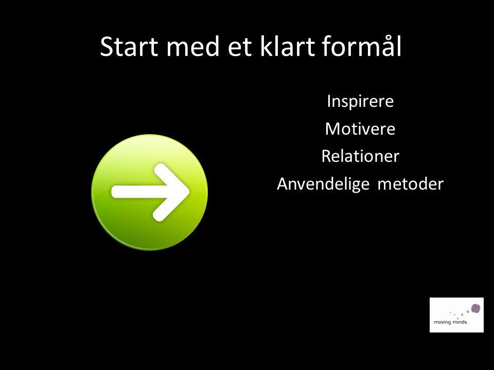 Start med et klart formål Inspirere Motivere Relationer Anvendelige metoder