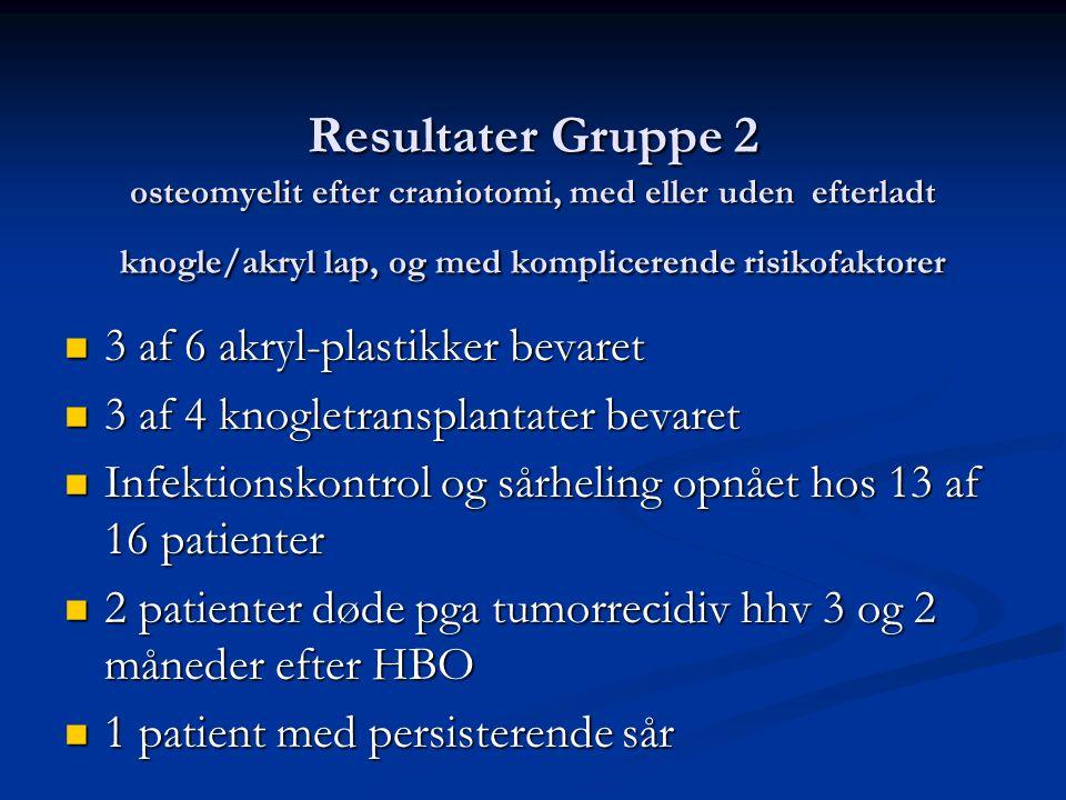 Resultater Gruppe 2 osteomyelit efter craniotomi, med eller uden efterladt knogle/akryl lap, og med komplicerende risikofaktorer  3 af 6 akryl-plastikker bevaret  3 af 4 knogletransplantater bevaret  Infektionskontrol og sårheling opnået hos 13 af 16 patienter  2 patienter døde pga tumorrecidiv hhv 3 og 2 måneder efter HBO  1 patient med persisterende sår
