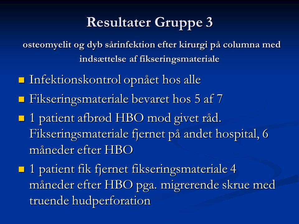 Resultater Gruppe 3 osteomyelit og dyb sårinfektion efter kirurgi på columna med indsættelse af fikseringsmateriale  Infektionskontrol opnået hos alle  Fikseringsmateriale bevaret hos 5 af 7  1 patient afbrød HBO mod givet råd.