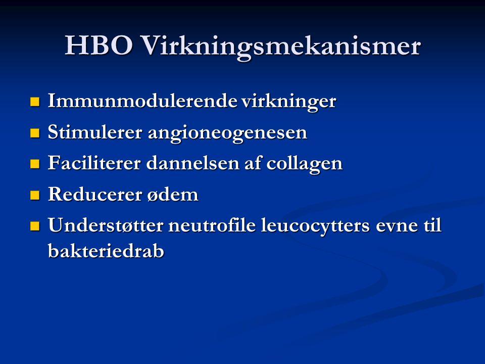 HBO Virkningsmekanismer  Immunmodulerende virkninger  Stimulerer angioneogenesen  Faciliterer dannelsen af collagen  Reducerer ødem  Understøtter neutrofile leucocytters evne til bakteriedrab