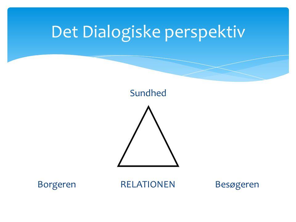 Det Dialogiske perspektiv Sundhed Borgeren RELATIONENBesøgeren