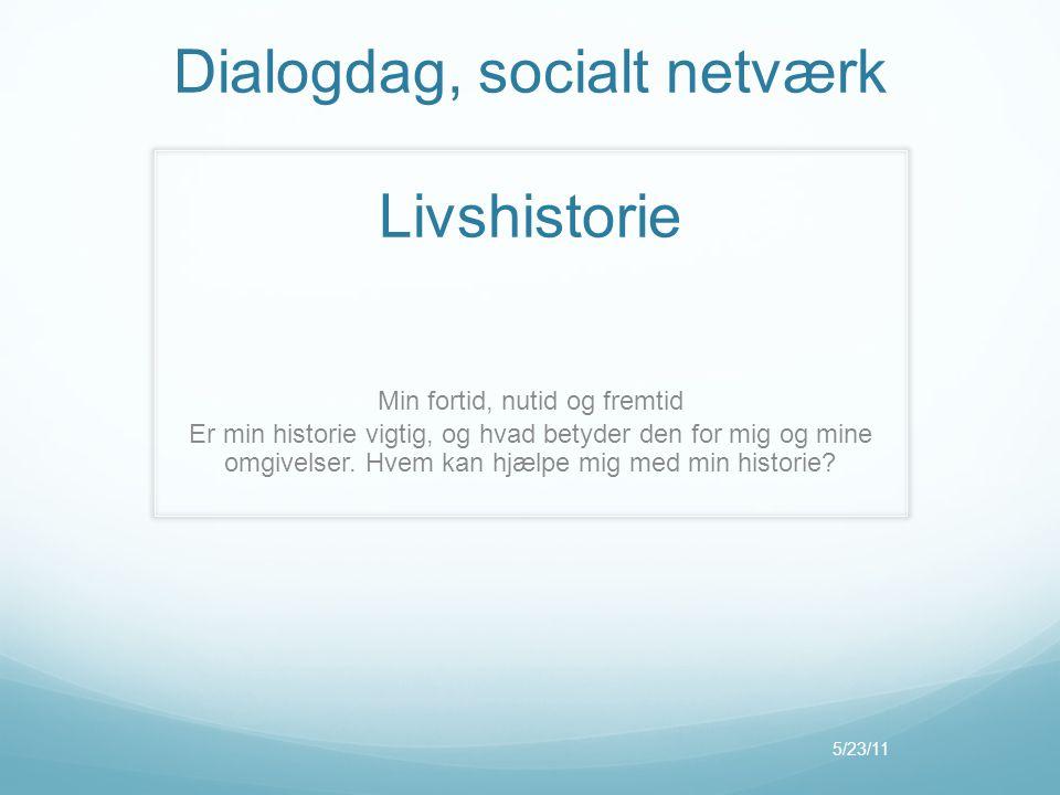 Dialogdag, socialt netværk Livshistorie Min fortid, nutid og fremtid Er min historie vigtig, og hvad betyder den for mig og mine omgivelser. Hvem kan