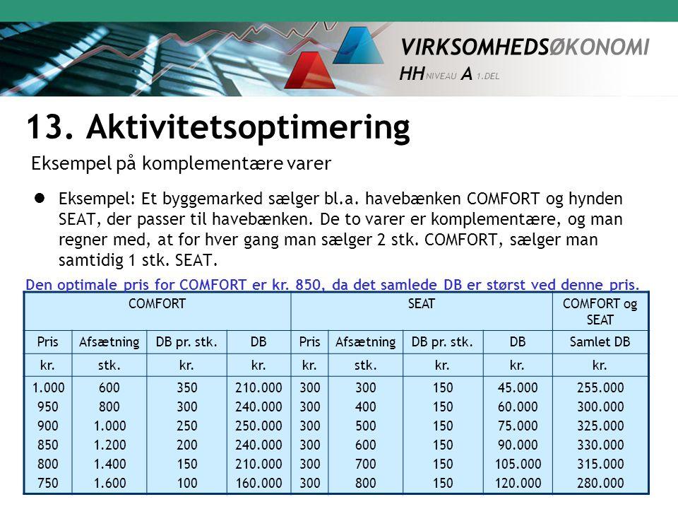 VIRKSOMHEDSØKONOMI HH NIVEAU A 1.DEL  Eksempel: Et byggemarked sælger bl.a.