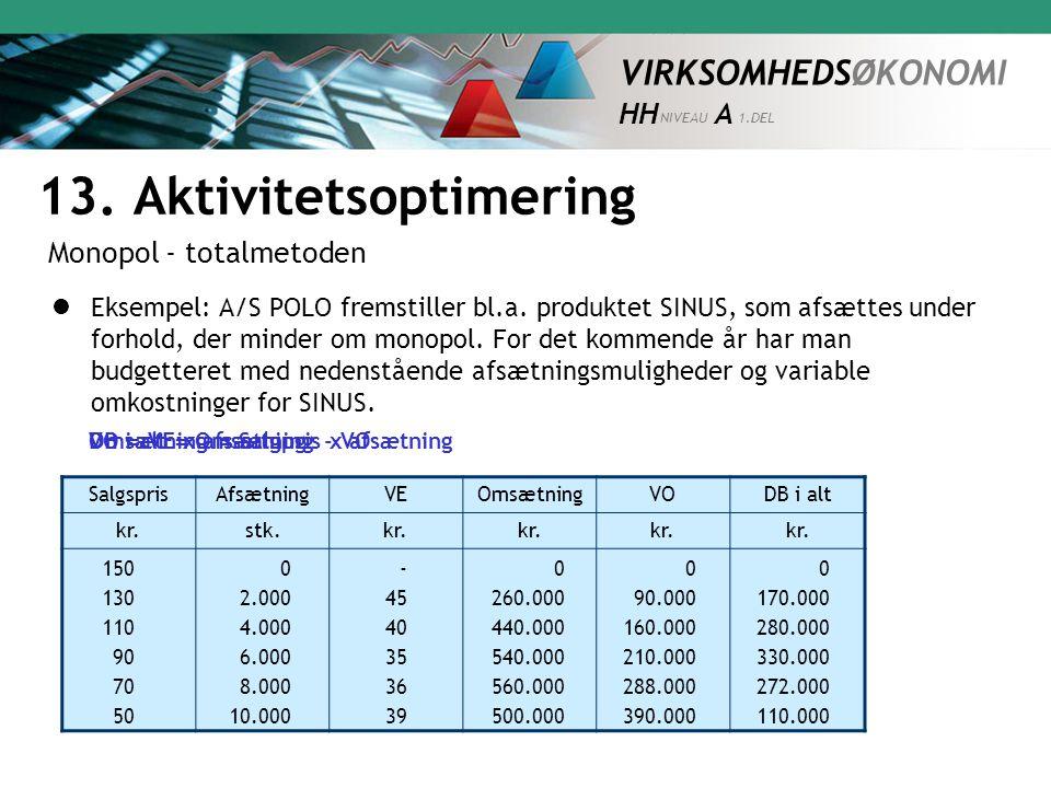 VIRKSOMHEDSØKONOMI HH NIVEAU A 1.DEL  Eksempel: A/S POLO fremstiller bl.a.