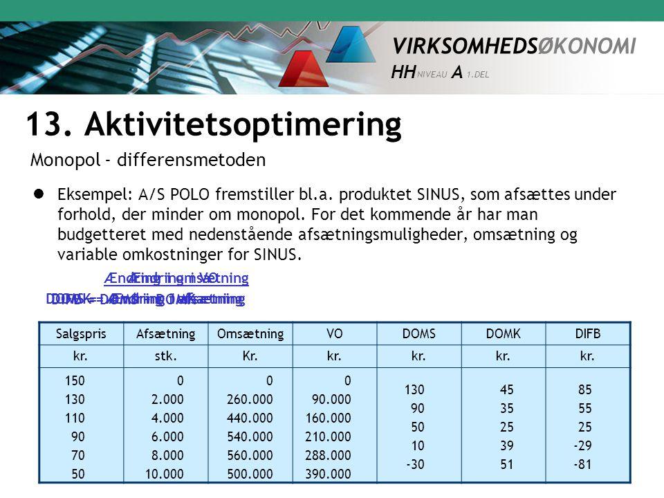 VIRKSOMHEDSØKONOMI HH NIVEAU A 1.DEL SalgsprisAfsætningOmsætningVODOMSDOMKDIFB kr.stk.Kr.kr.