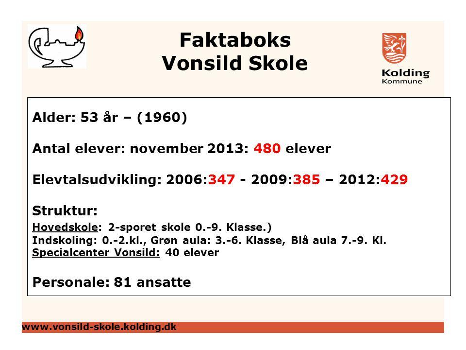 Faktaboks Vonsild Skole Alder: 53 år – (1960) Antal elever: november 2013: 480 elever Elevtalsudvikling: 2006:347 - 2009:385 – 2012:429 Struktur: Hovedskole: 2-sporet skole 0.-9.