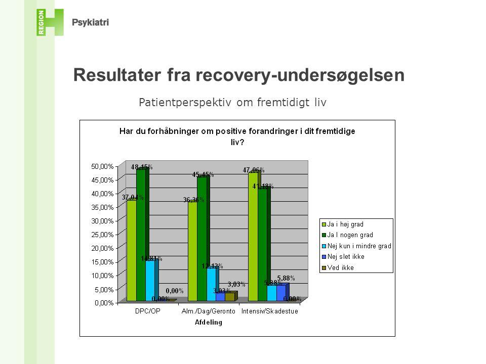 Resultater fra recovery-undersøgelsen Patientperspektiv om fremtidigt liv