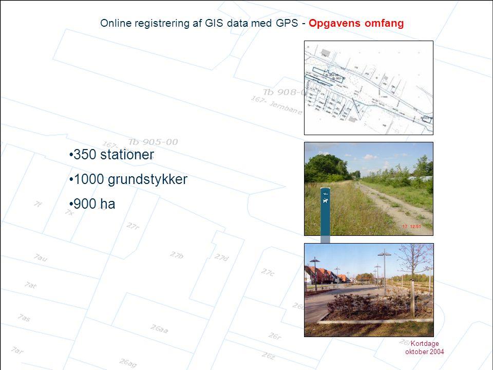 Kortdage oktober 2004 Online registrering af GIS data med GPS - Opgavens omfang •350 stationer •1000 grundstykker •900 ha