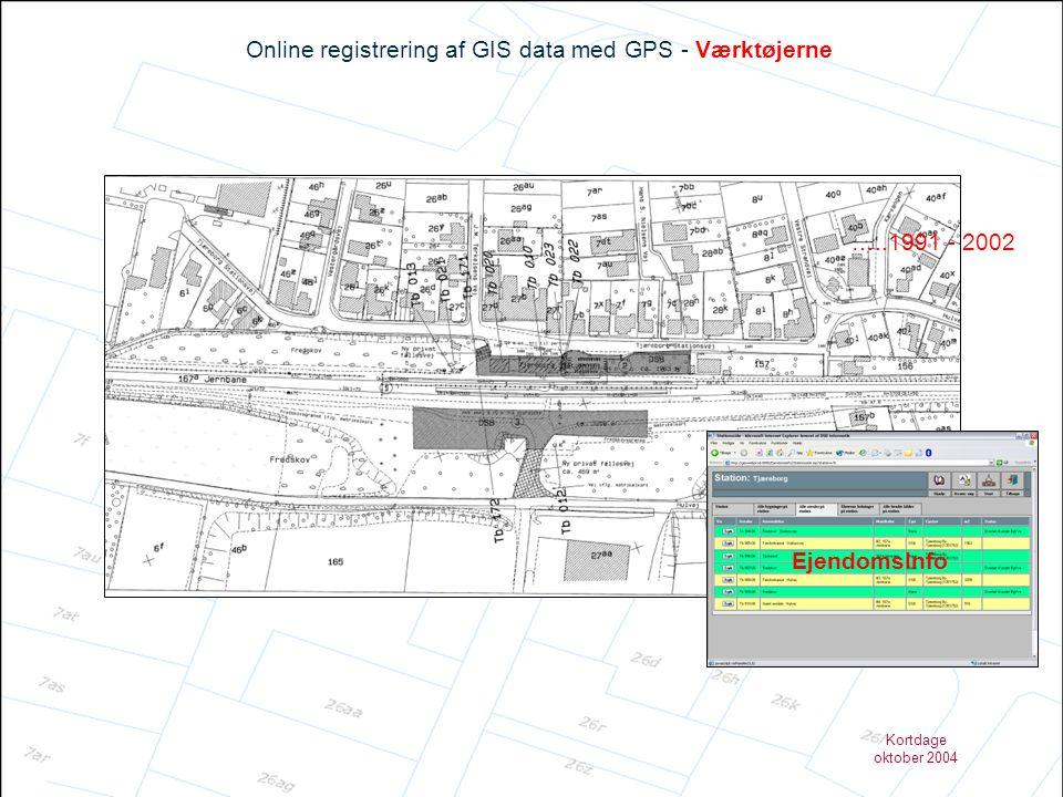 Kortdage oktober 2004 Online registrering af GIS data med GPS - Værktøjerne EjendomsInfo …..1991 - 2002