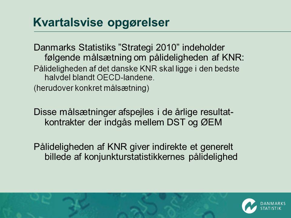 Kvartalsvise opgørelser Danmarks Statistiks Strategi 2010 indeholder følgende målsætning om pålideligheden af KNR: Pålideligheden af det danske KNR skal ligge i den bedste halvdel blandt OECD-landene.