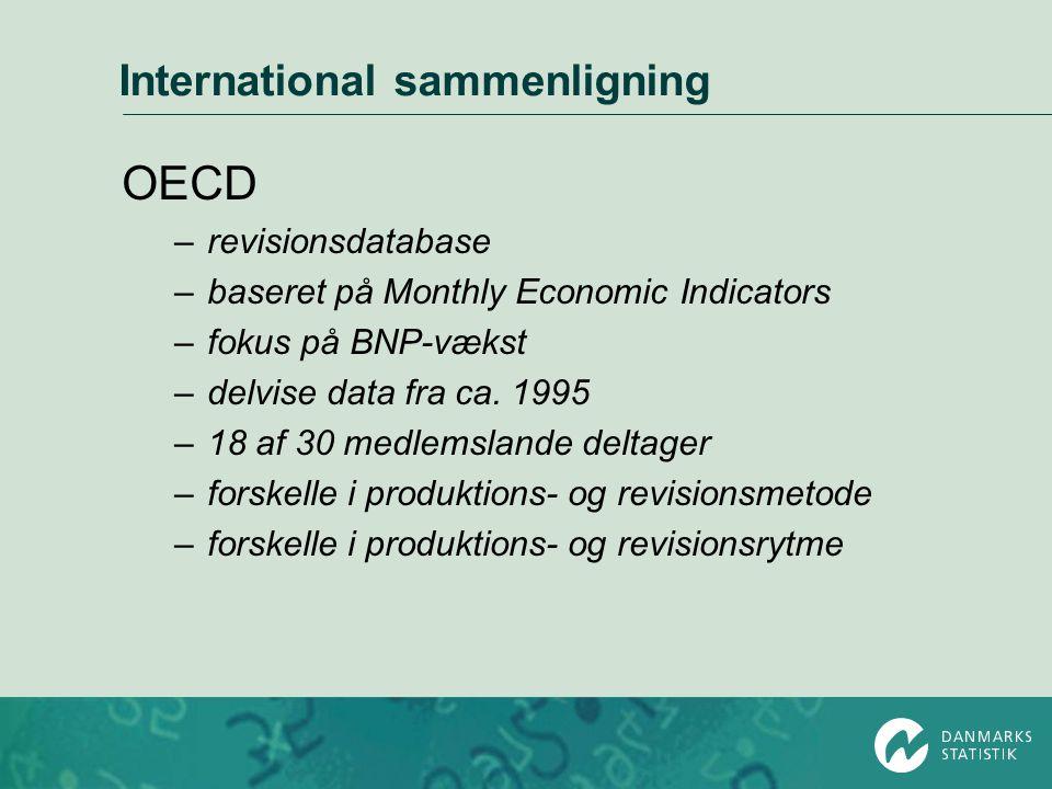 International sammenligning OECD –revisionsdatabase –baseret på Monthly Economic Indicators –fokus på BNP-vækst –delvise data fra ca. 1995 –18 af 30 m